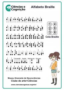 Alfabeto braille (mod Aline)